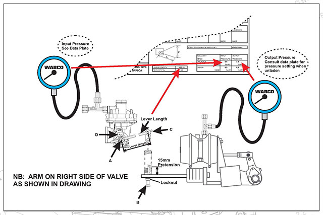 Static Loadsensing Valve Setting